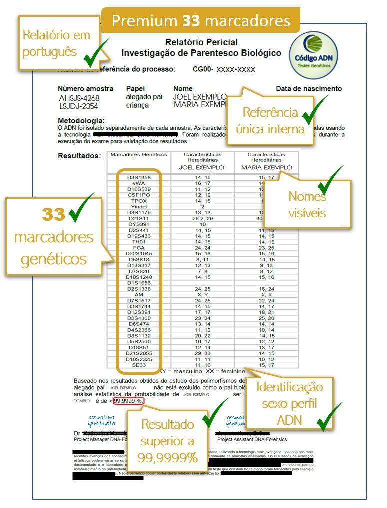 exame de paternidade com 33 marcadores genéticos